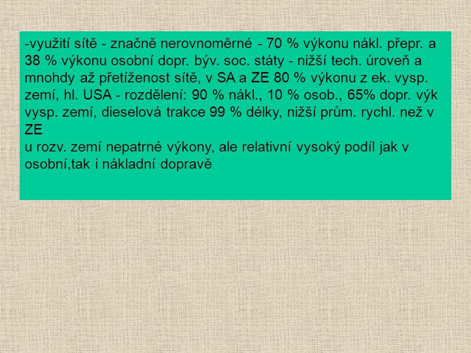 -využití sítě - značně nerovnoměrné - 70 % výkonu nákl. přepr