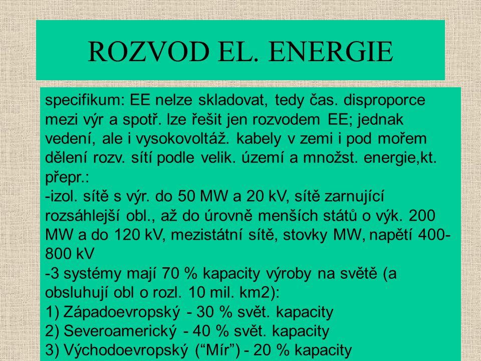 ROZVOD EL. ENERGIE
