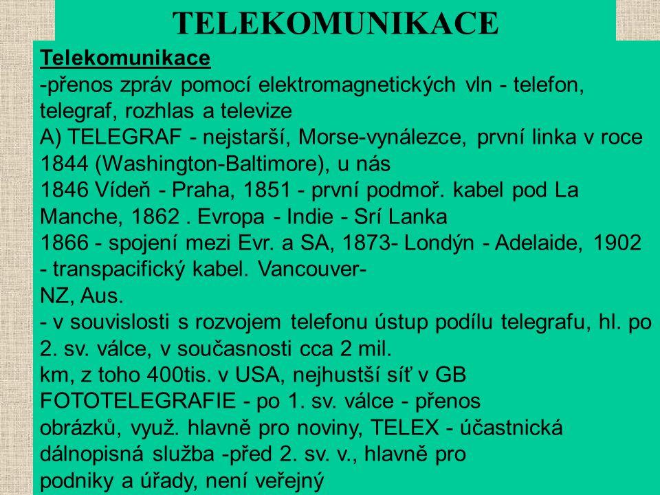 TELEKOMUNIKACE Telekomunikace