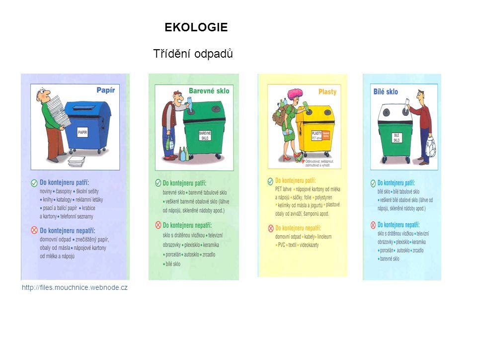 EKOLOGIE Třídění odpadů http://files.mouchnice.webnode.cz