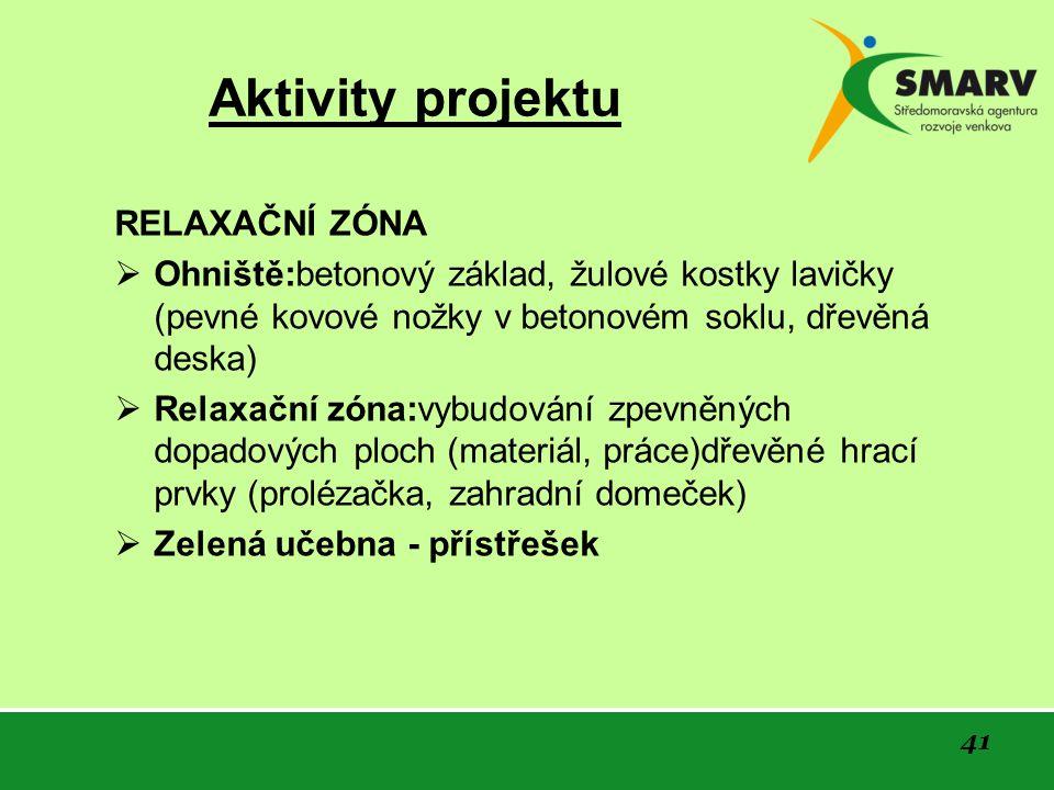 Aktivity projektu RELAXAČNÍ ZÓNA