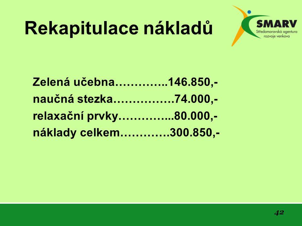Rekapitulace nákladů Zelená učebna…………..146.850,-
