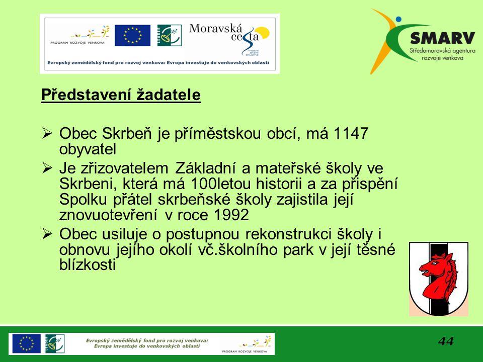 Představení žadatele Obec Skrbeň je příměstskou obcí, má 1147 obyvatel.