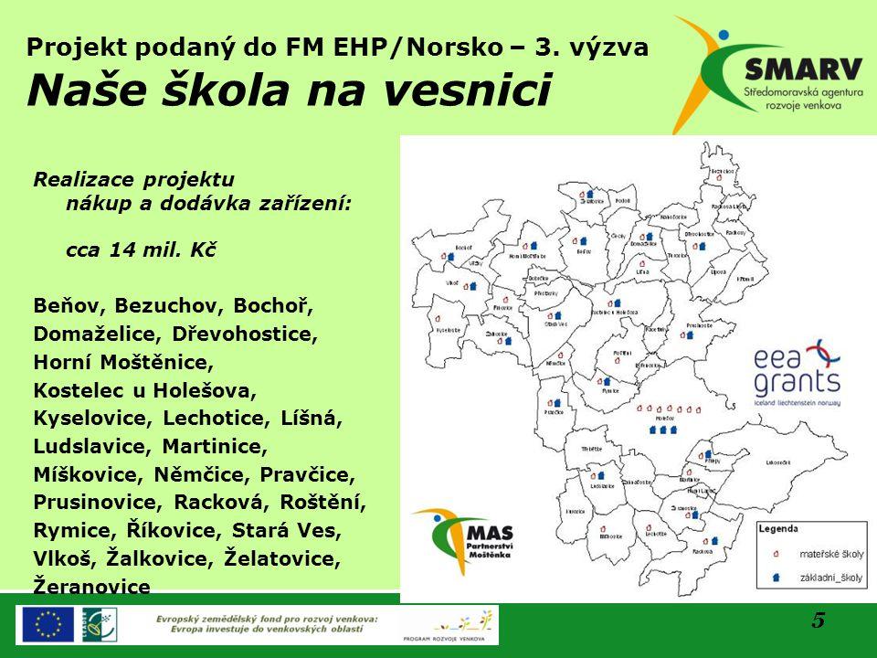 Projekt podaný do FM EHP/Norsko – 3. výzva Naše škola na vesnici