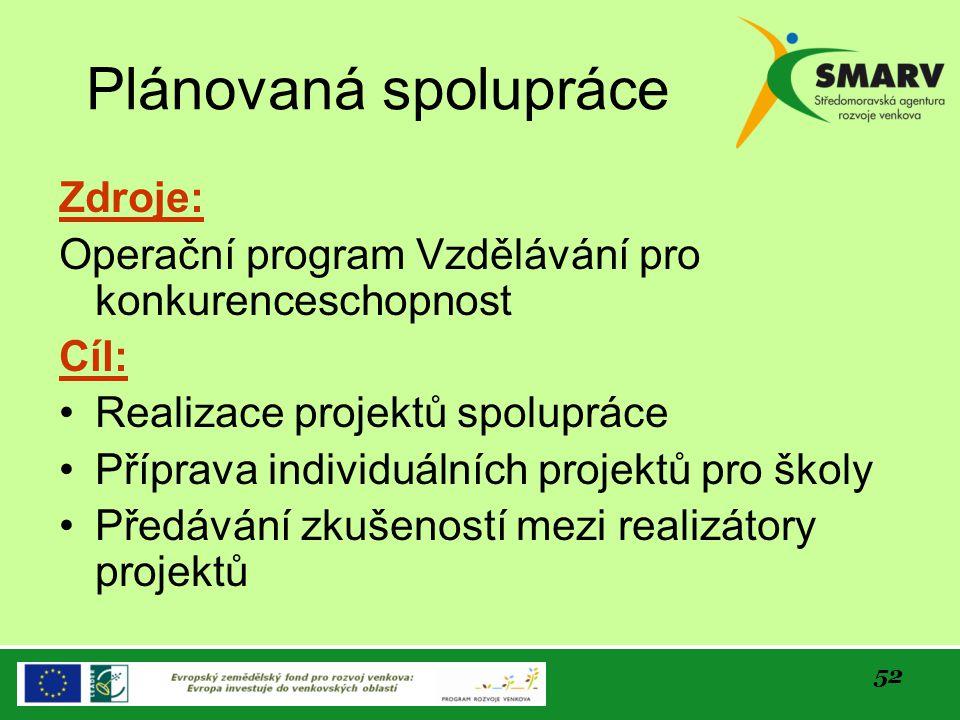 Plánovaná spolupráce Zdroje:
