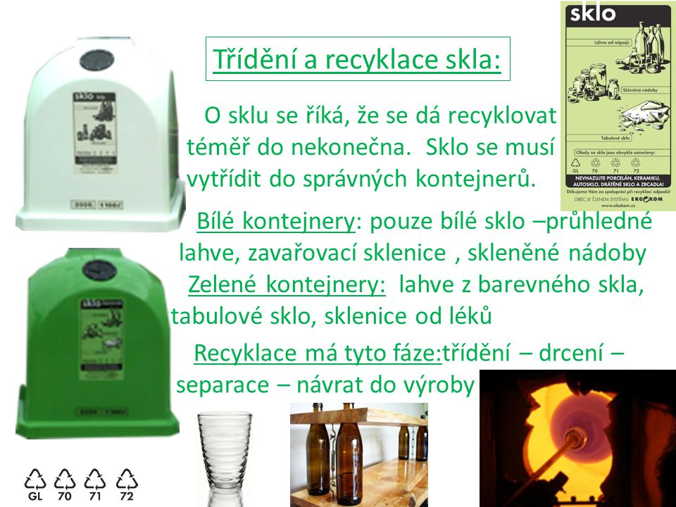 Třídění a recyklace skla: