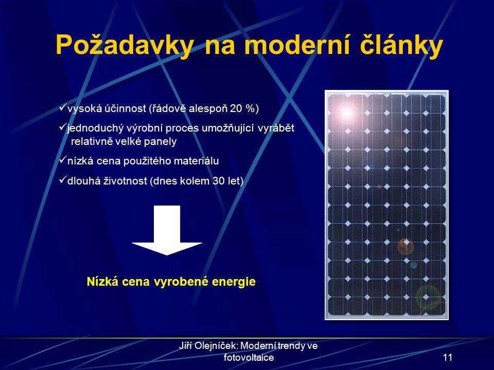 Požadavky na moderní články Nízká cena vyrobené energie