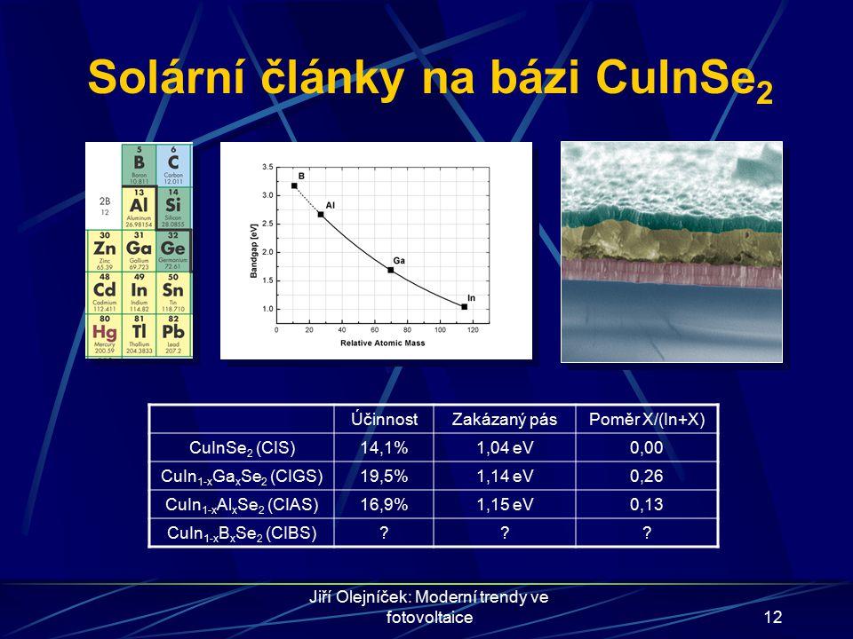 Solární články na bázi CuInSe2