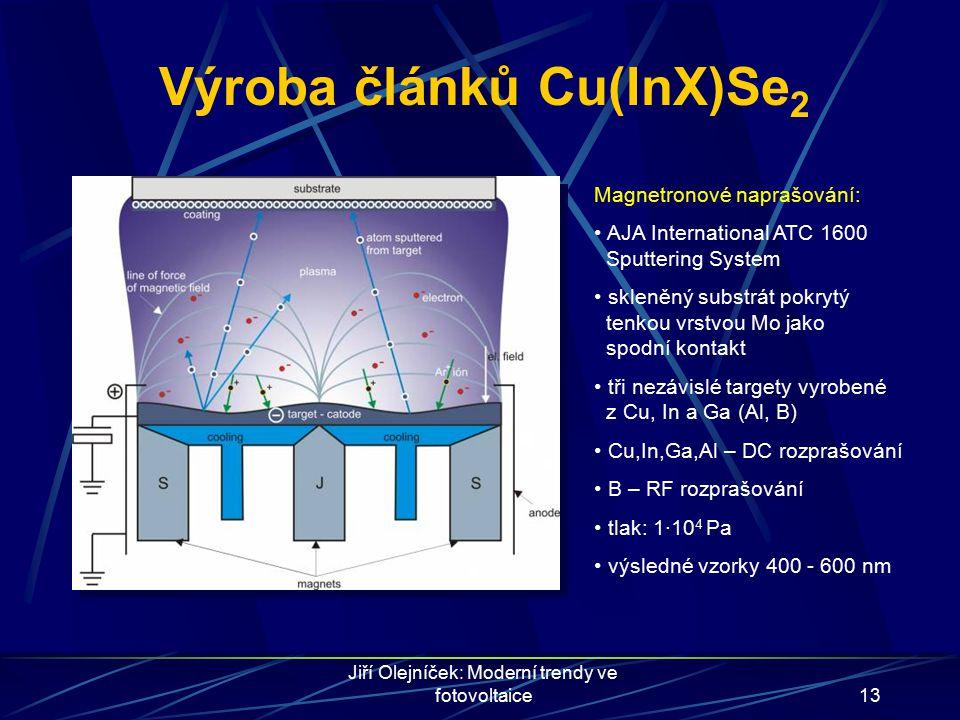 Výroba článků Cu(InX)Se2