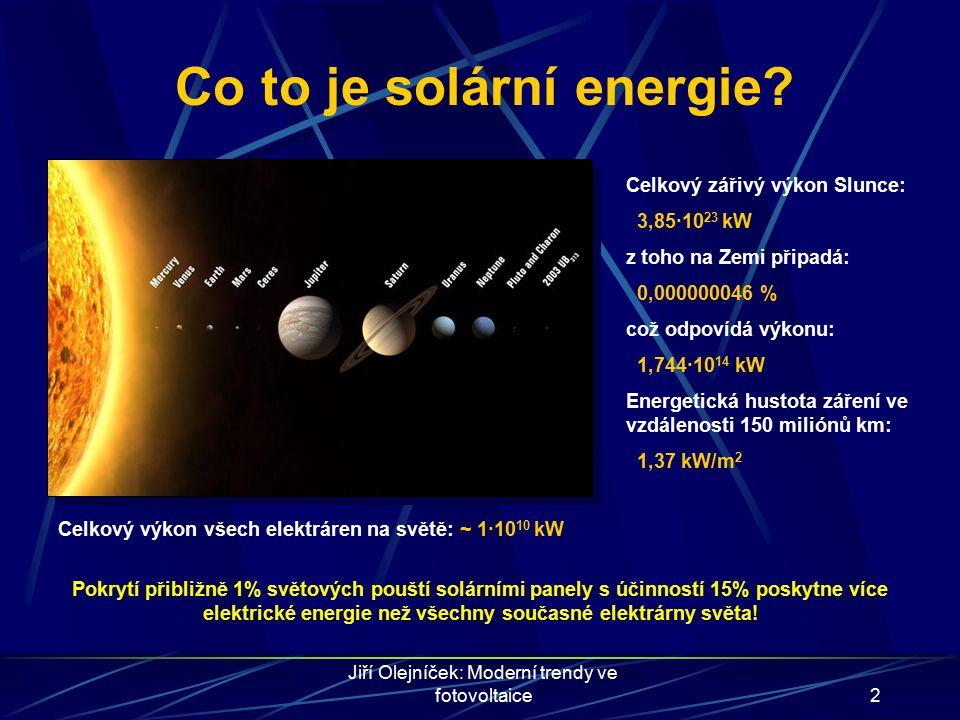 Co to je solární energie