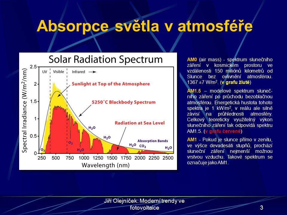 Absorpce světla v atmosféře