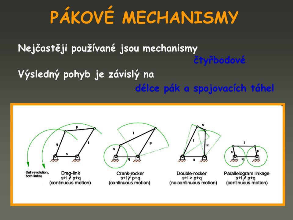PÁKOVÉ MECHANISMY Nejčastěji používané jsou mechanismy čtyřbodové