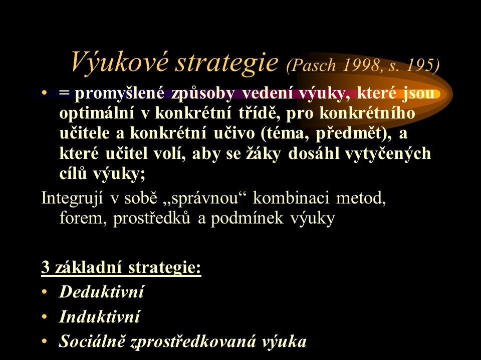 Výukové strategie (Pasch 1998, s. 195)