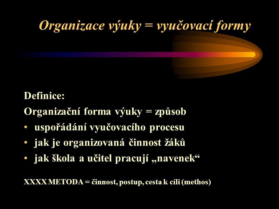 Organizace výuky = vyučovací formy