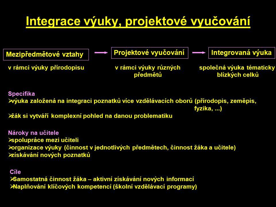Integrace výuky, projektové vyučování