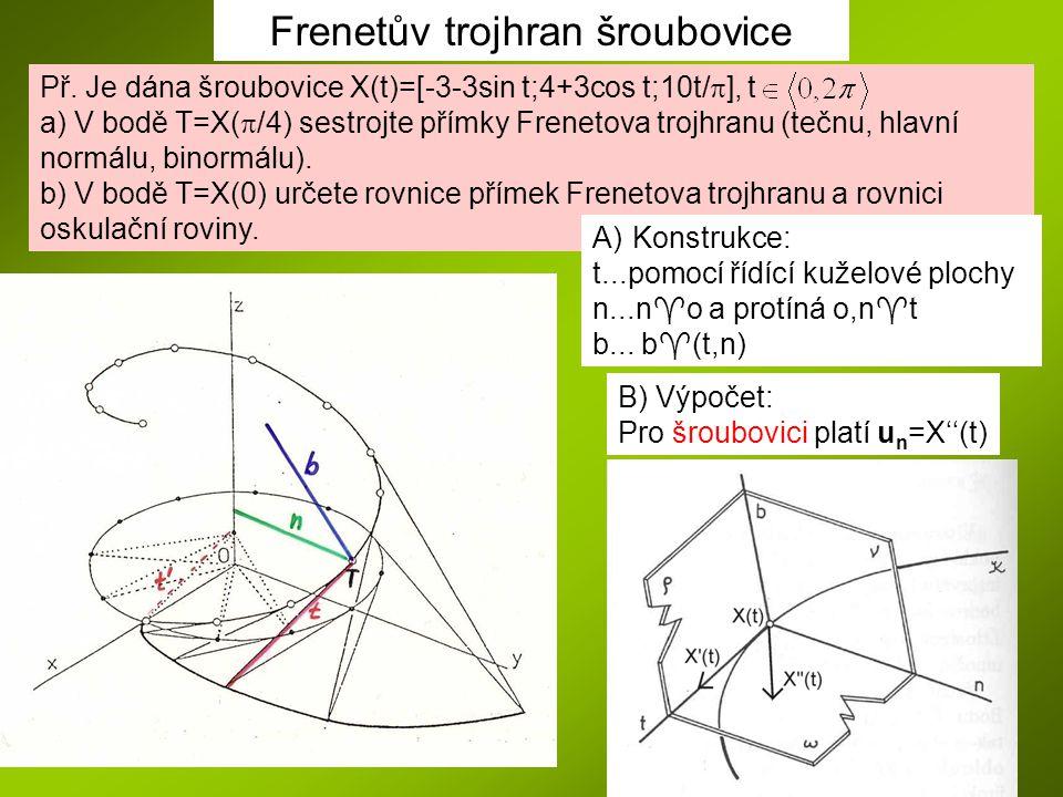 Frenetův trojhran šroubovice