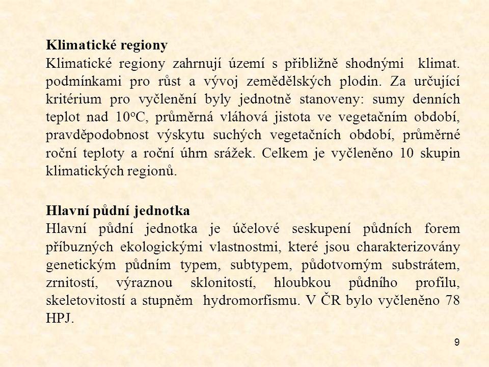 Klimatické regiony