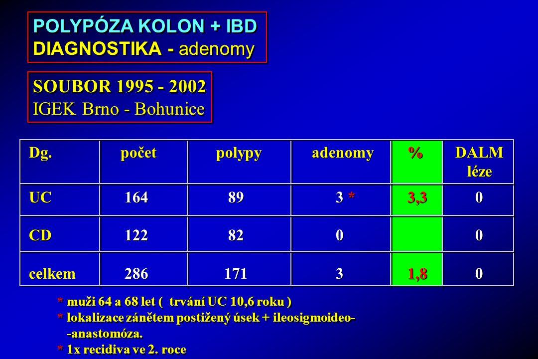 POLYPÓZA KOLON + IBD DIAGNOSTIKA - adenomy SOUBOR 1995 - 2002