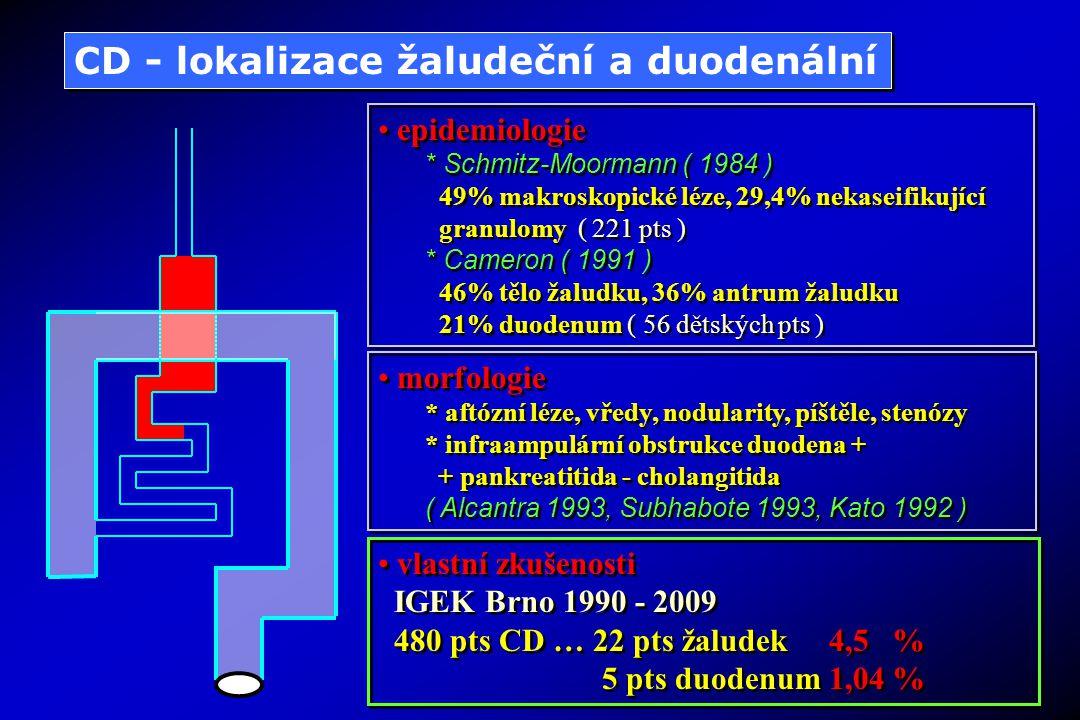 CD - lokalizace žaludeční a duodenální