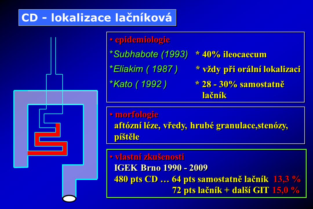 CD - lokalizace lačníková
