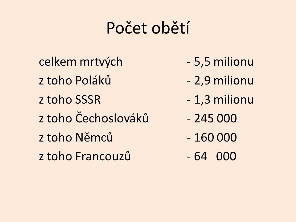 Počet obětí