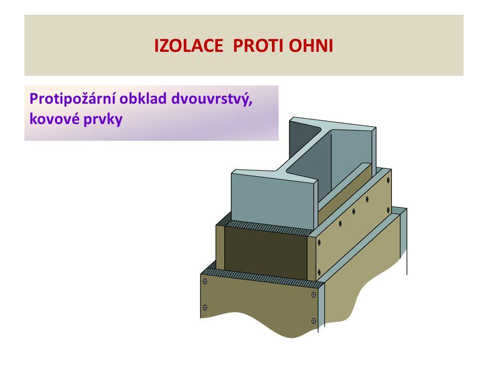 Izolace proti ohni Protipožární obklad dvouvrstvý, kovové prvky