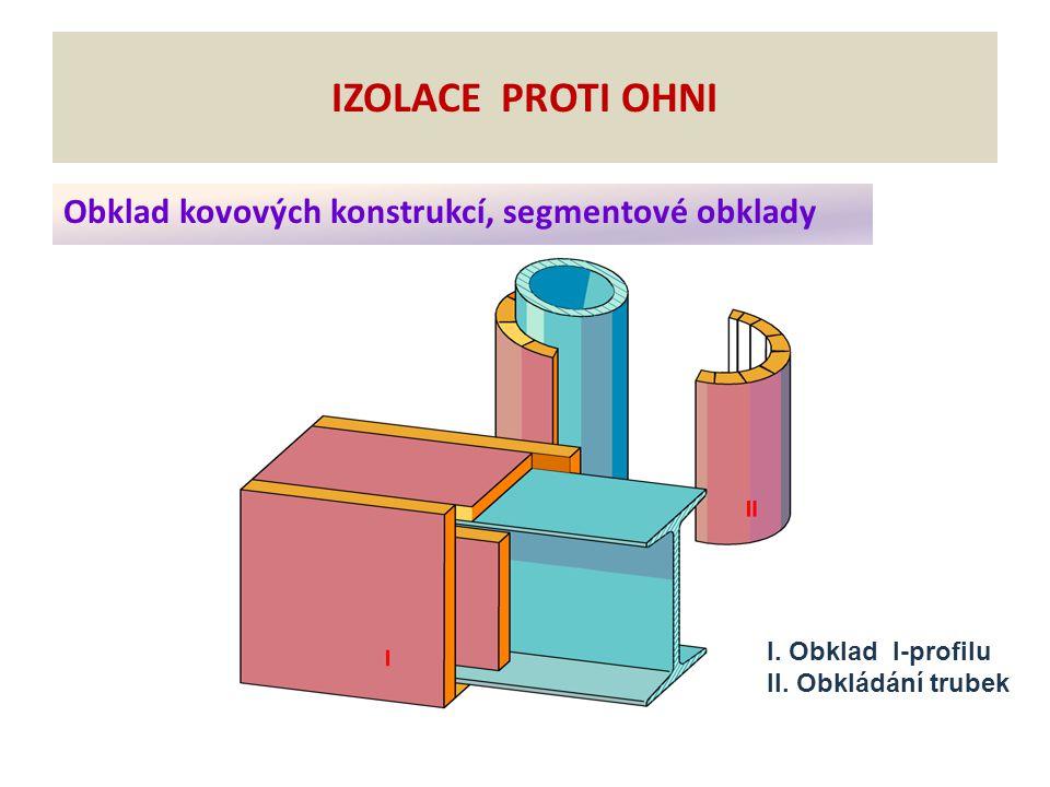 Izolace proti ohni Obklad kovových konstrukcí, segmentové obklady