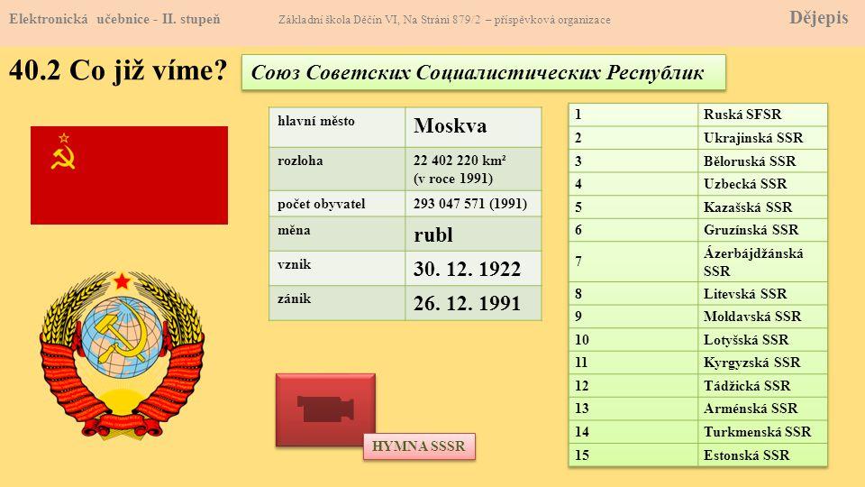 40.2 Co již víme Moskva Союз Советских Социалистических Республик