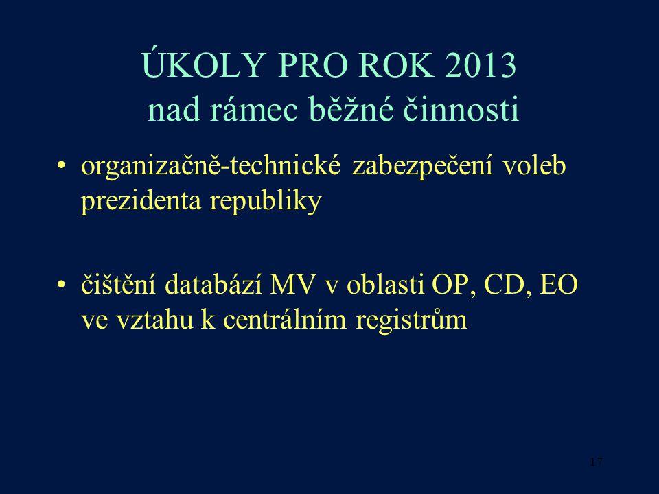 ÚKOLY PRO ROK 2013 nad rámec běžné činnosti