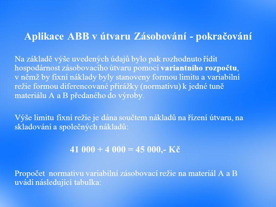Aplikace ABB v útvaru Zásobování - pokračování