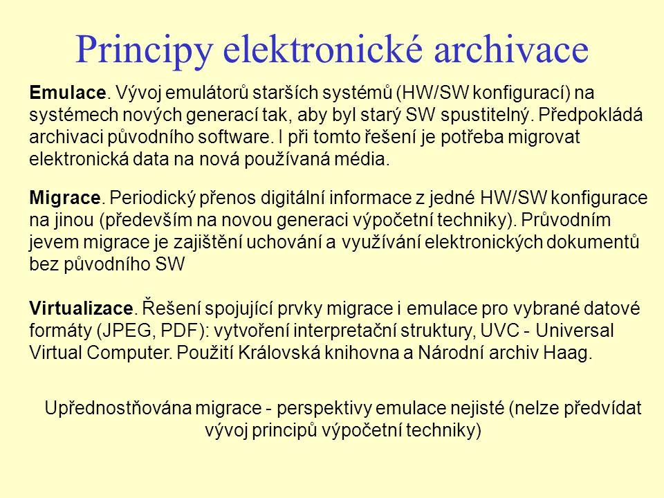 Principy elektronické archivace