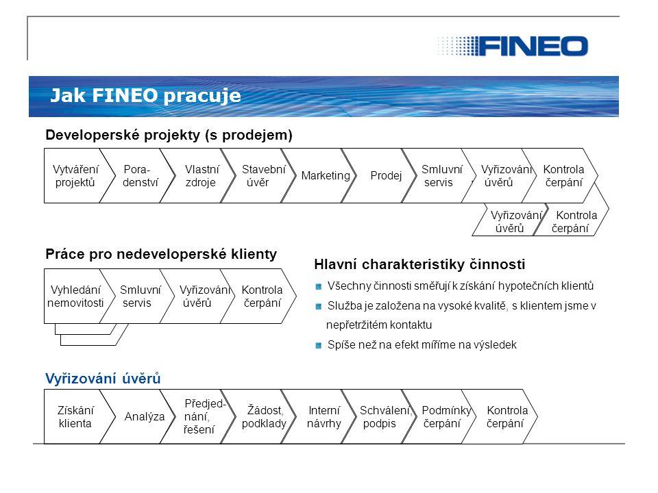 Jak FINEO pracuje Developerské projekty (s prodejem)