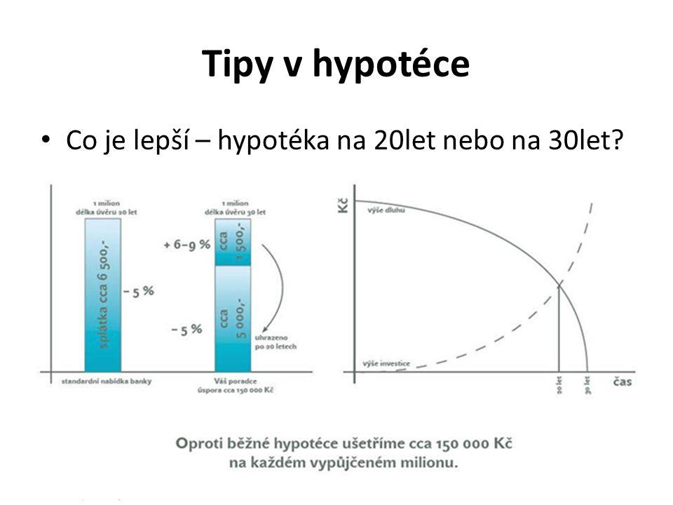 Tipy v hypotéce Co je lepší – hypotéka na 20let nebo na 30let