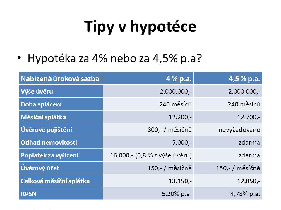 Tipy v hypotéce Hypotéka za 4% nebo za 4,5% p.a