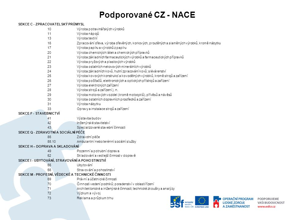 Podporované CZ - NACE SEKCE C - ZPRACOVATELSKÝ PRŮMYSL