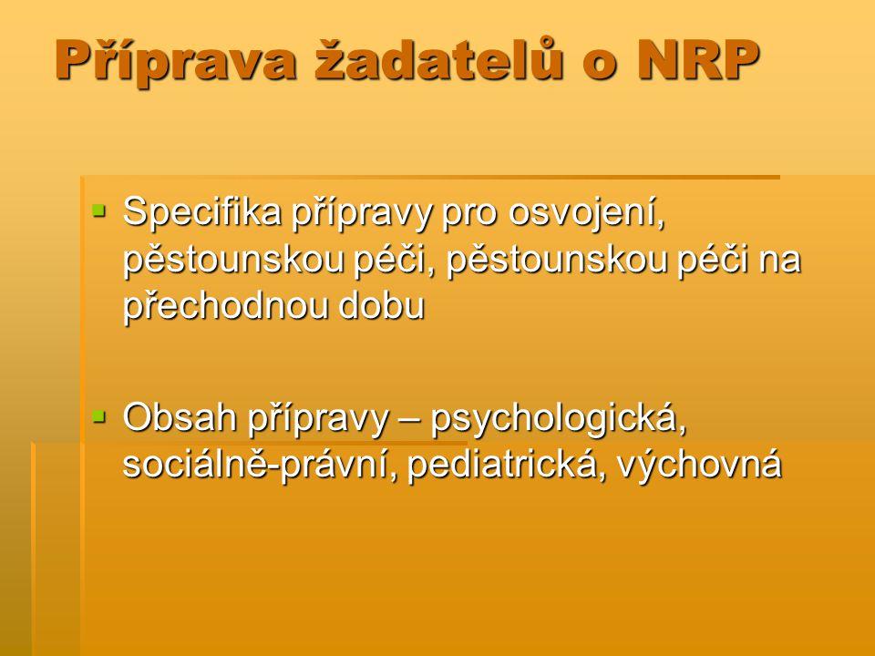 Příprava žadatelů o NRP