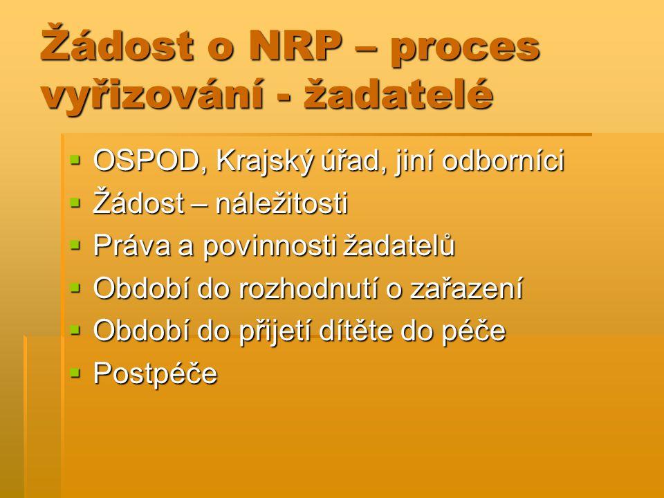 Žádost o NRP – proces vyřizování - žadatelé