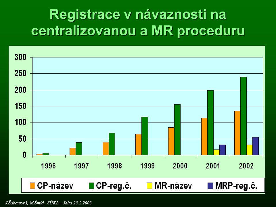 Registrace v návaznosti na centralizovanou a MR proceduru