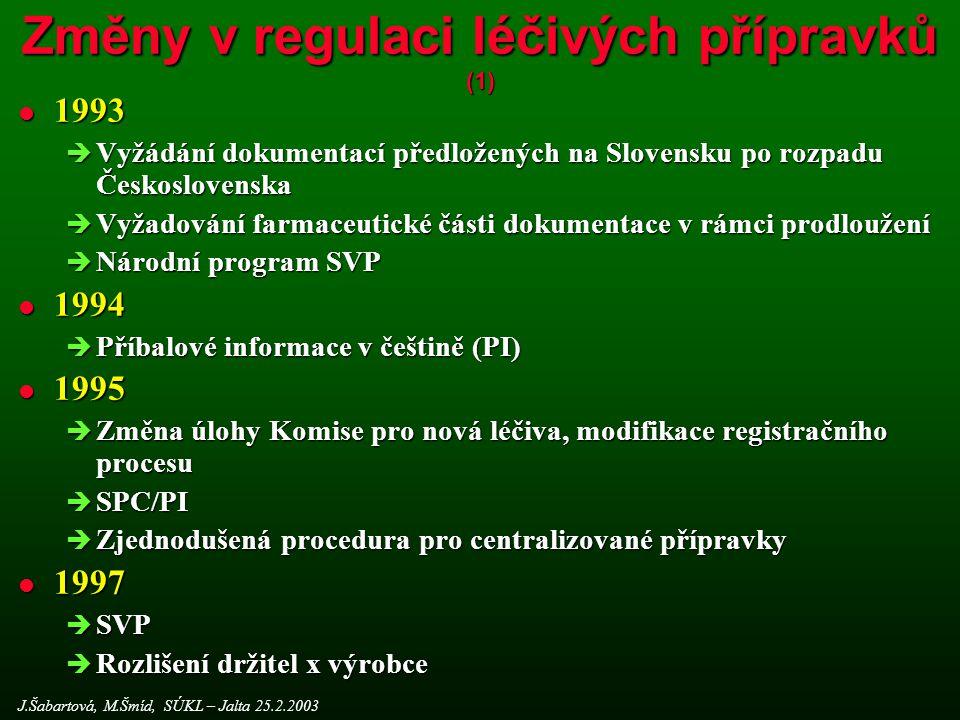 Změny v regulaci léčivých přípravků (1)
