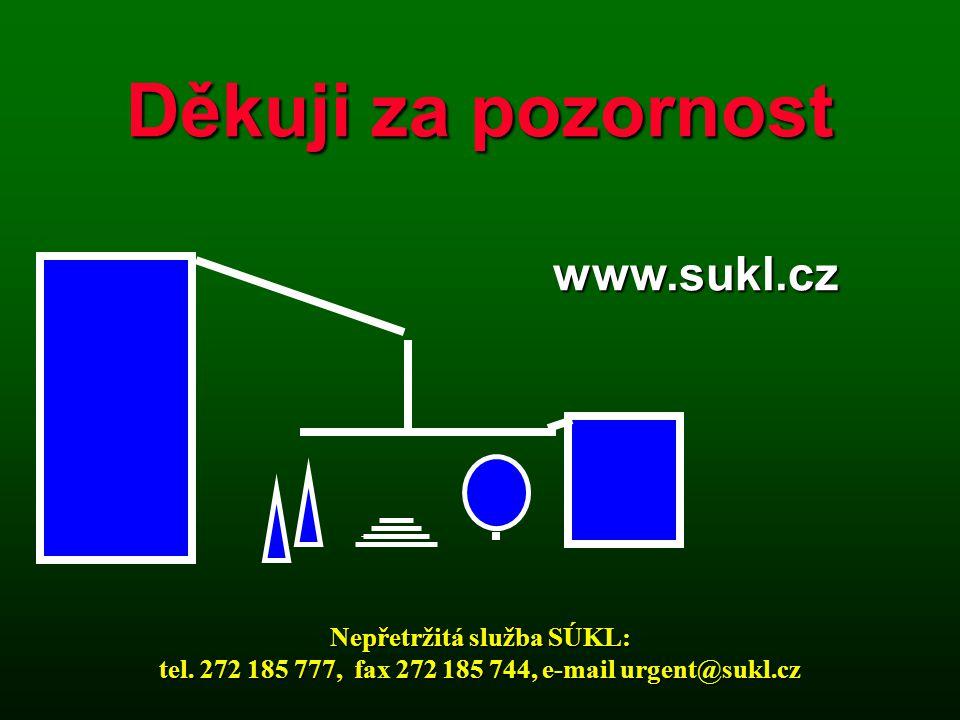 Děkuji za pozornost www.sukl.cz