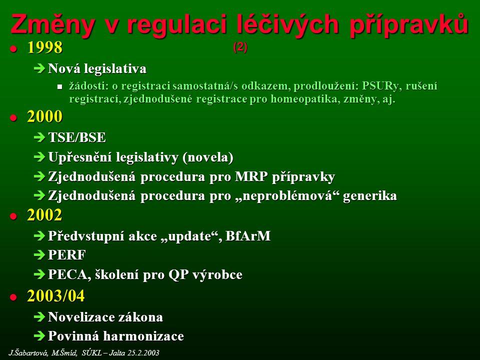 Změny v regulaci léčivých přípravků (2)