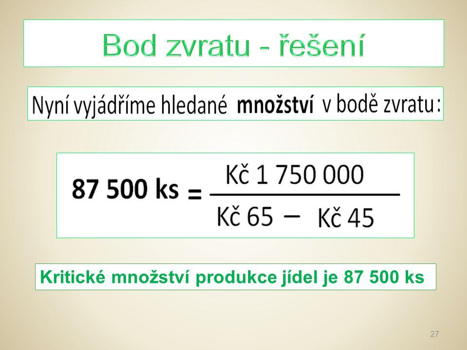 Bod zvratu - řešení Kritické množství produkce jídel je 87 500 ks