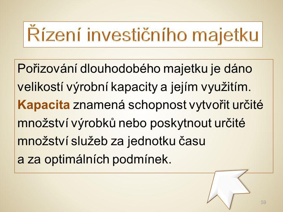 Řízení investičního majetku