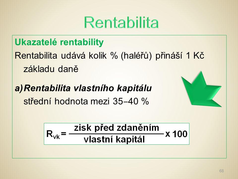 Rentabilita Ukazatelé rentability