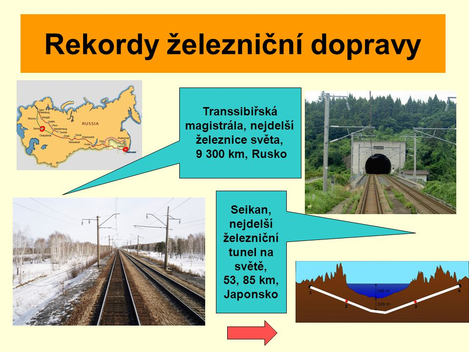 Rekordy železniční dopravy