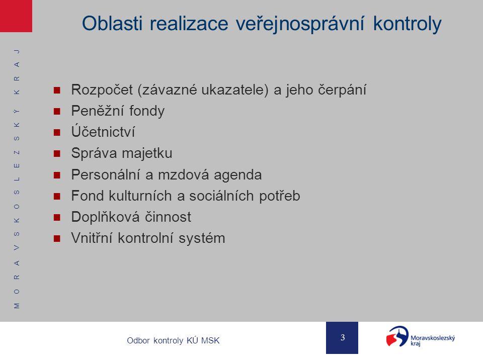 Oblasti realizace veřejnosprávní kontroly