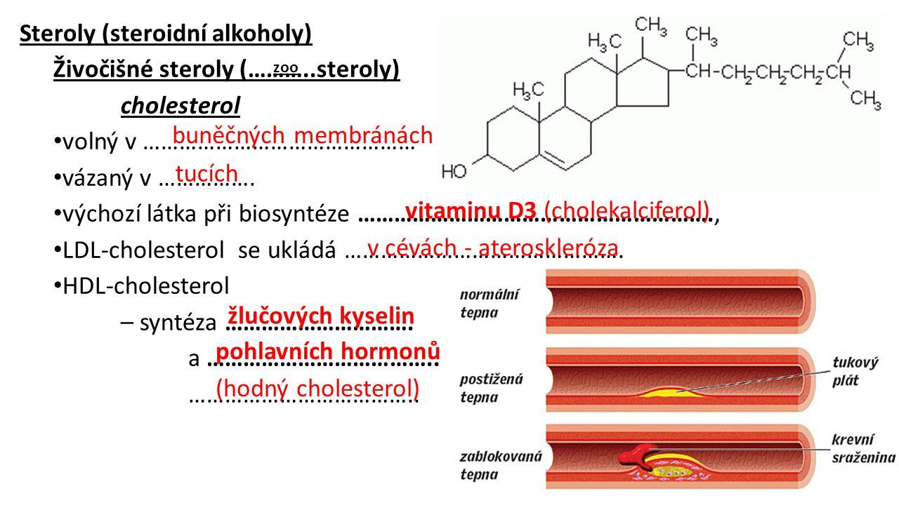Steroly (steroidní alkoholy) Živočišné steroly (………..steroly)
