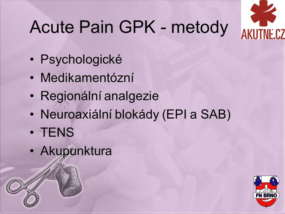 Acute Pain GPK - metody Psychologické Medikamentózní