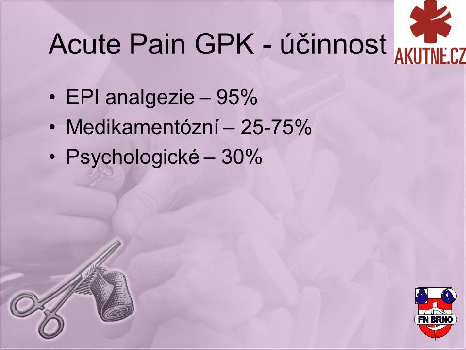Acute Pain GPK - účinnost