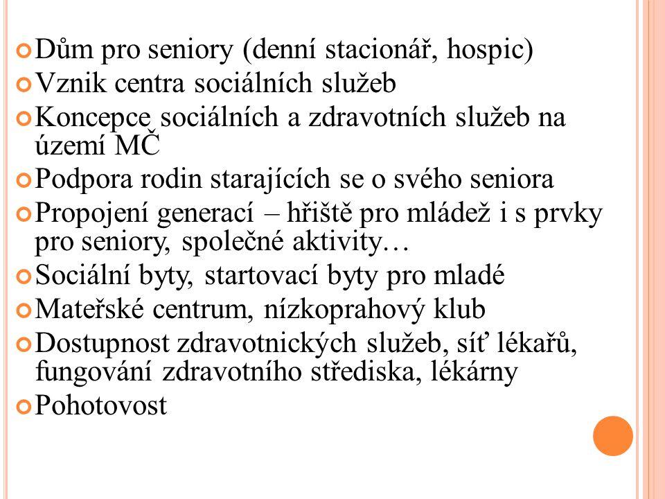 Dům pro seniory (denní stacionář, hospic)